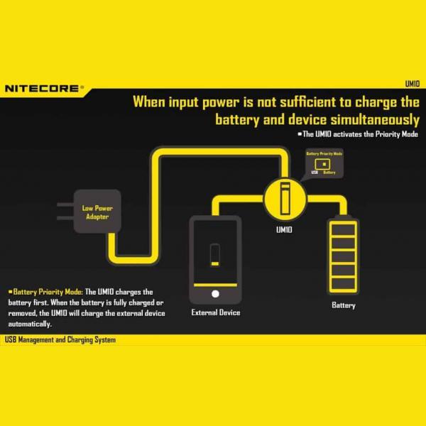 NITECORE UM10 Φορτιστής μπαταριών λιθίου 10