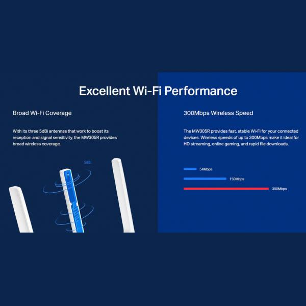 MERCUSYS Wireless N Router MW305R, 300Mbps, 4x 10/100Mbps, Ver. 2 5