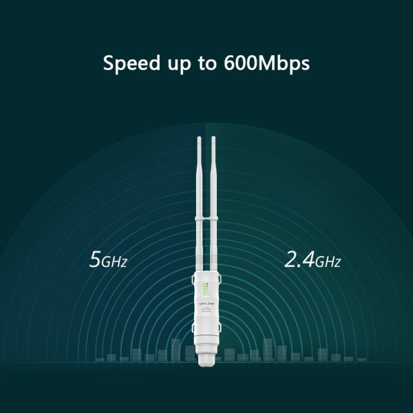WAVLINK AC600 Dual-band High Power Outdoor Wireless AP/Range Extender/Router with PoE WL-WN570HA1 1