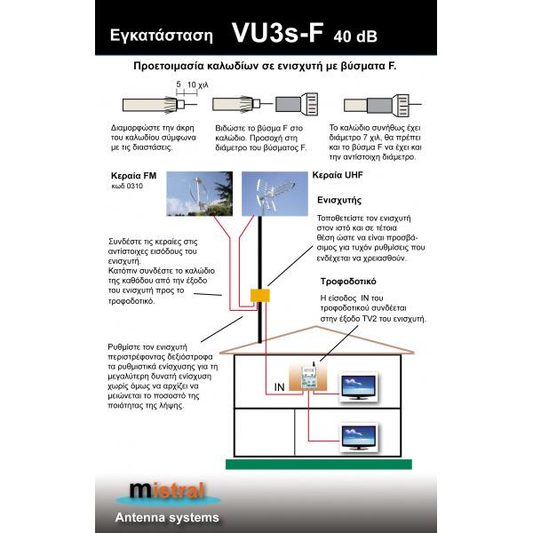 MISTRAL VU3SF40 Ενισχυτής κεραίας 40dB με φίλτρο LTE 1