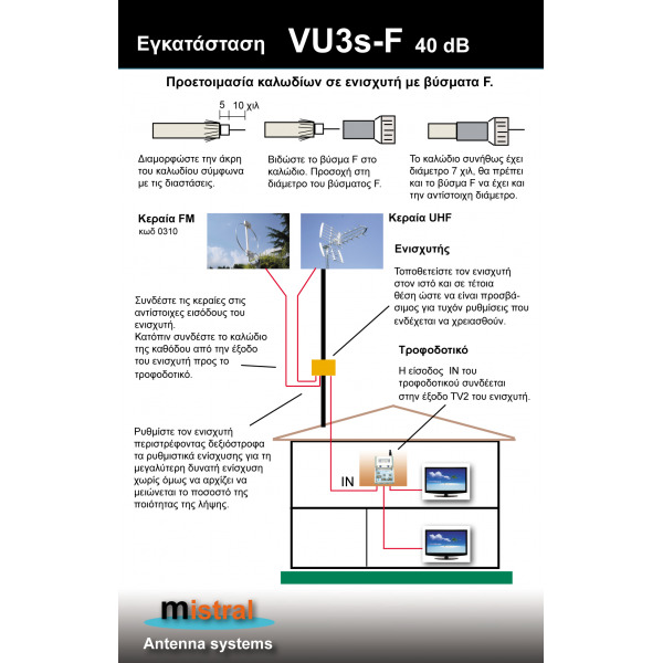 MISTRAL VU3SF40 Σετ Ενισχυτή κεραίας 40dB με φίλτρο LTE & τροφοδοτικό 2