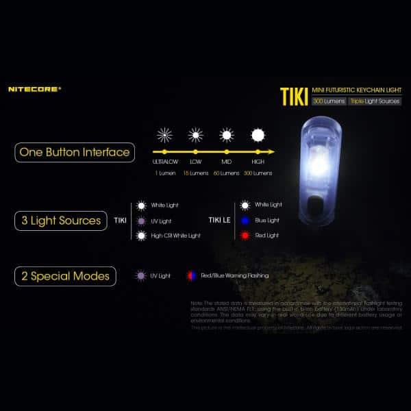 NITECORE TIKI LE Φακός LED Μπρελόκ 300lm Black 15