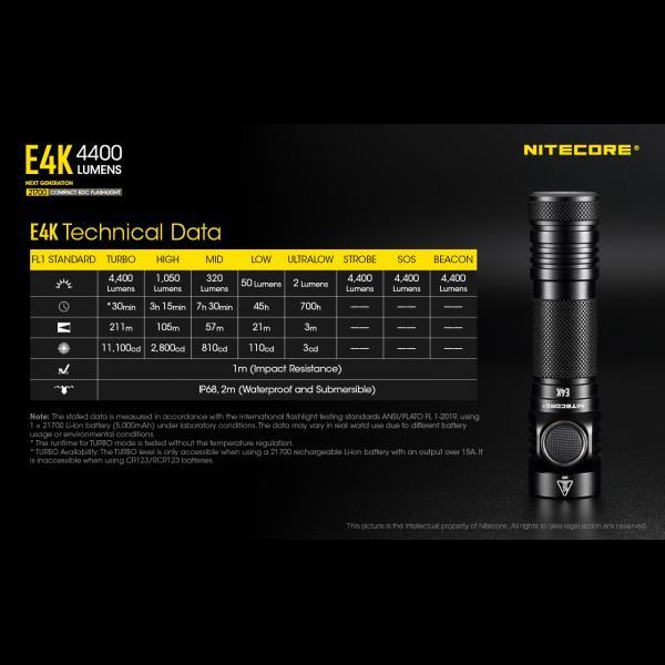 NITECORE E4K Φακός LED 4400lm + NL2150HPR 5000mAh 15A 16