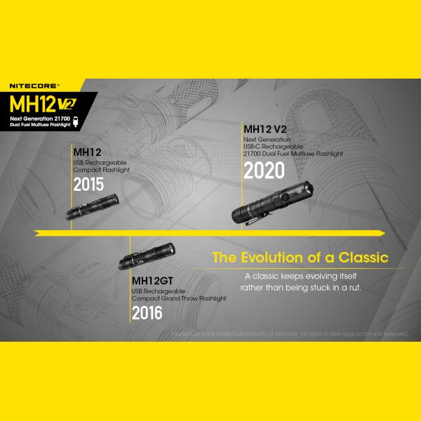 NITECORE MH12 v2 Φακός LED Multi Task Hybrid, 1200lm 26
