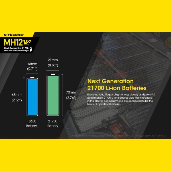 NITECORE MH12 v2 Φακός LED Multi Task Hybrid, 1200lm 20