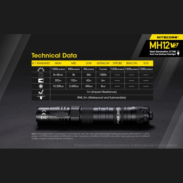 NITECORE MH12 v2 Φακός LED Multi Task Hybrid, 1200lm 15